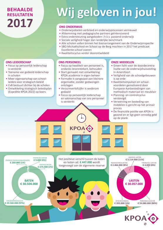 02-kpoa-infographic