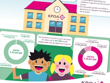 01-kpoa-infographic